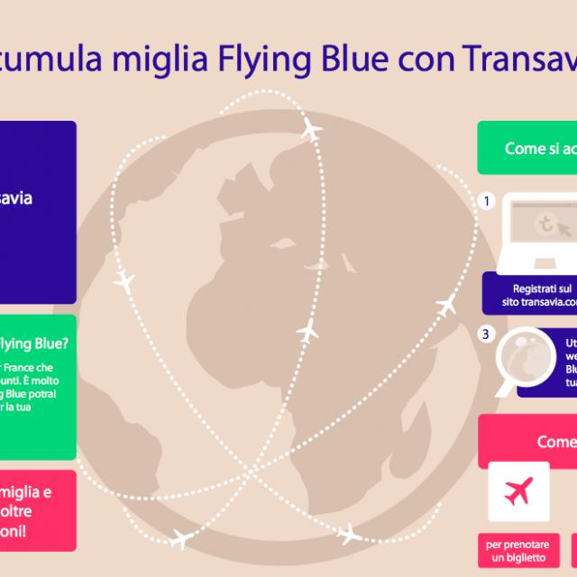 (Italiano) DA OGGI CON I VOLI TRANSAVIA SI GUADAGNANO MIGLIA FLYING BLUE